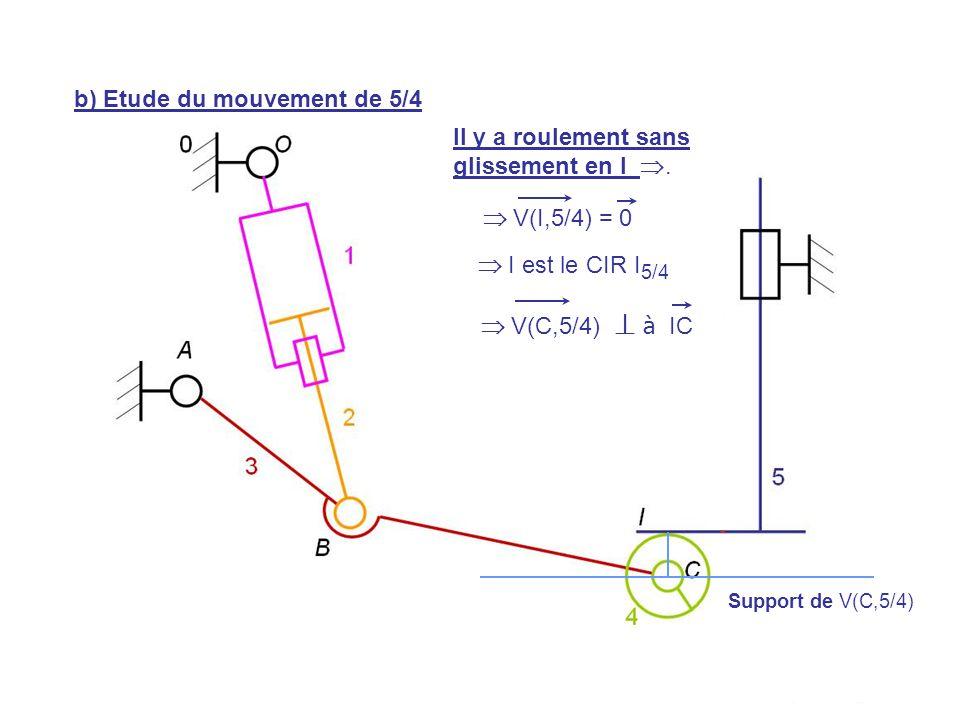V(C,5/0) Il y a roulement sans glissement en I . b) Etude du mouvement de 5/4  V(I,5/4) = 0  I est le CIR I 5/4  V(C,5/4)  à IC Support de V(C,5/