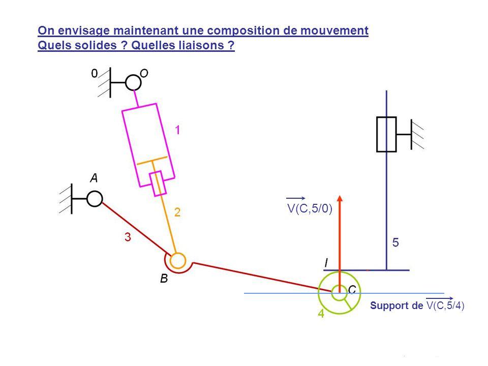 V(H,5/0) V(C,5/0) On envisage maintenant une composition de mouvement Quels solides ? Quelles liaisons ? Support de V(C,5/4)