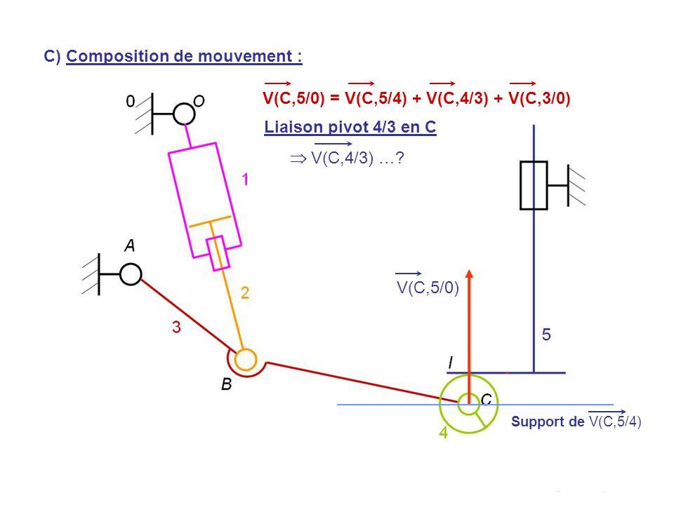 V(H,5/0) V(C,5/0) Support de V(C,5/4) Liaison pivot 4/3 en C  V(C,4/3) …? V(C,5/0) = V(C,5/4) + V(C,4/3) + V(C,3/0) C) Composition de mouvement :