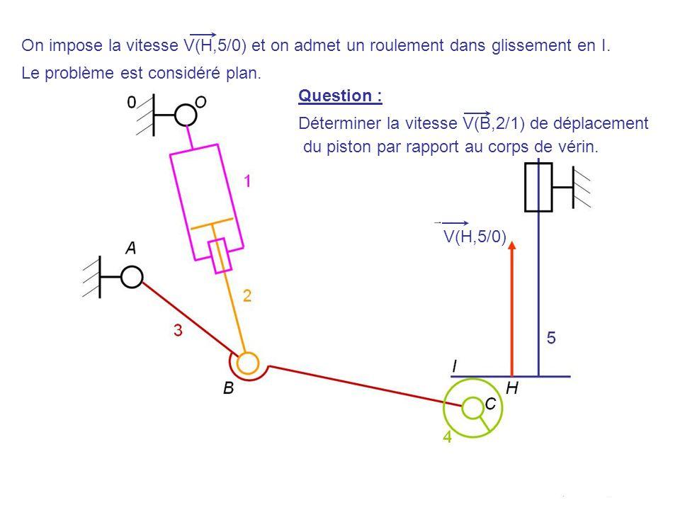 On impose la vitesse V(H,5/0) et on admet un roulement dans glissement en I. Le problème est considéré plan. Question : Déterminer la vitesse V(B,2/1)