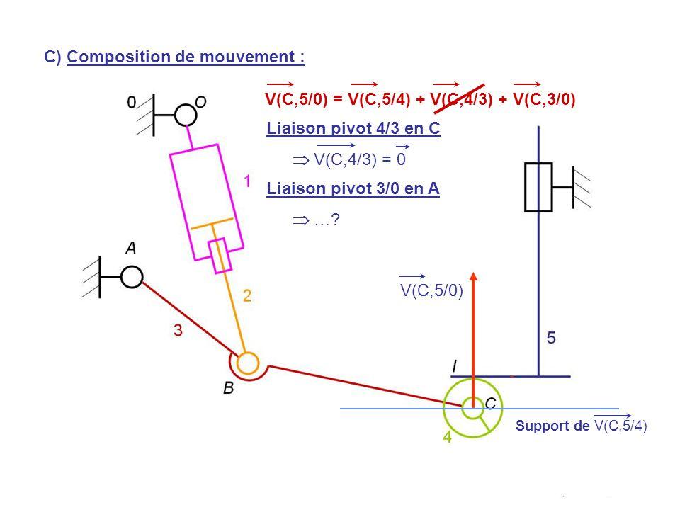 V(H,5/0) V(C,5/0) Support de V(C,5/4) Liaison pivot 4/3 en C  V(C,4/3) = 0 Liaison pivot 3/0 en A V(C,5/0) = V(C,5/4) + V(C,4/3) + V(C,3/0)  …? C) C