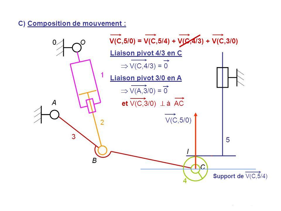 V(H,5/0) V(C,5/0) Support de V(C,5/4) Liaison pivot 4/3 en C  V(C,4/3) = 0 Liaison pivot 3/0 en A  V(A,3/0) = 0 V(C,5/0) = V(C,5/4) + V(C,4/3) + V(C,3/0) et V(C,3/0)  à AC C) Composition de mouvement :