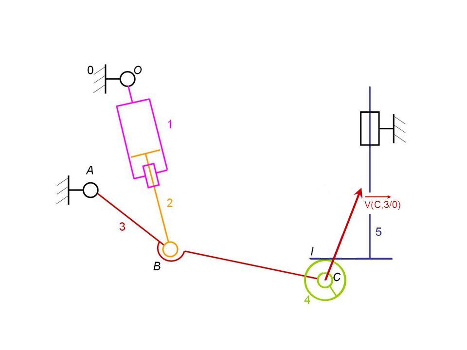 V(H,5/0) V(C,3/0)