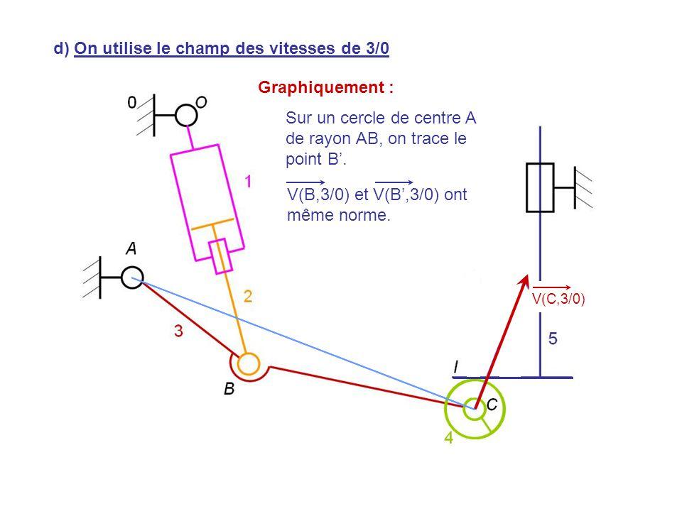 V(H,5/0) V(C,3/0) Graphiquement : Sur un cercle de centre A de rayon AB, on trace le point B'. V(B,3/0) et V(B',3/0) ont même norme. d) On utilise le