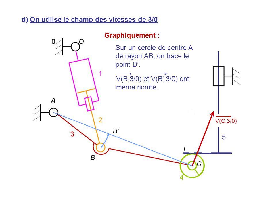 V(H,5/0) V(C,3/0) B' Graphiquement : Sur un cercle de centre A de rayon AB, on trace le point B'. V(B,3/0) et V(B',3/0) ont même norme. d) On utilise