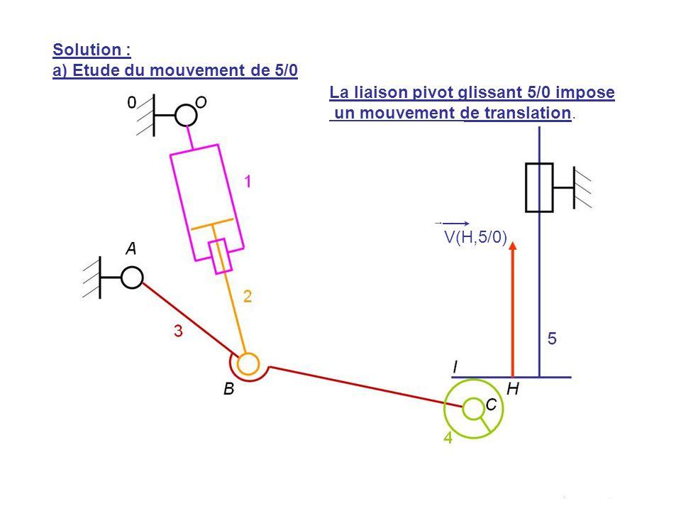 La liaison pivot glissant 5/0 impose un mouvement de translation. Solution : a) Etude du mouvement de 5/0 V(H,5/0)