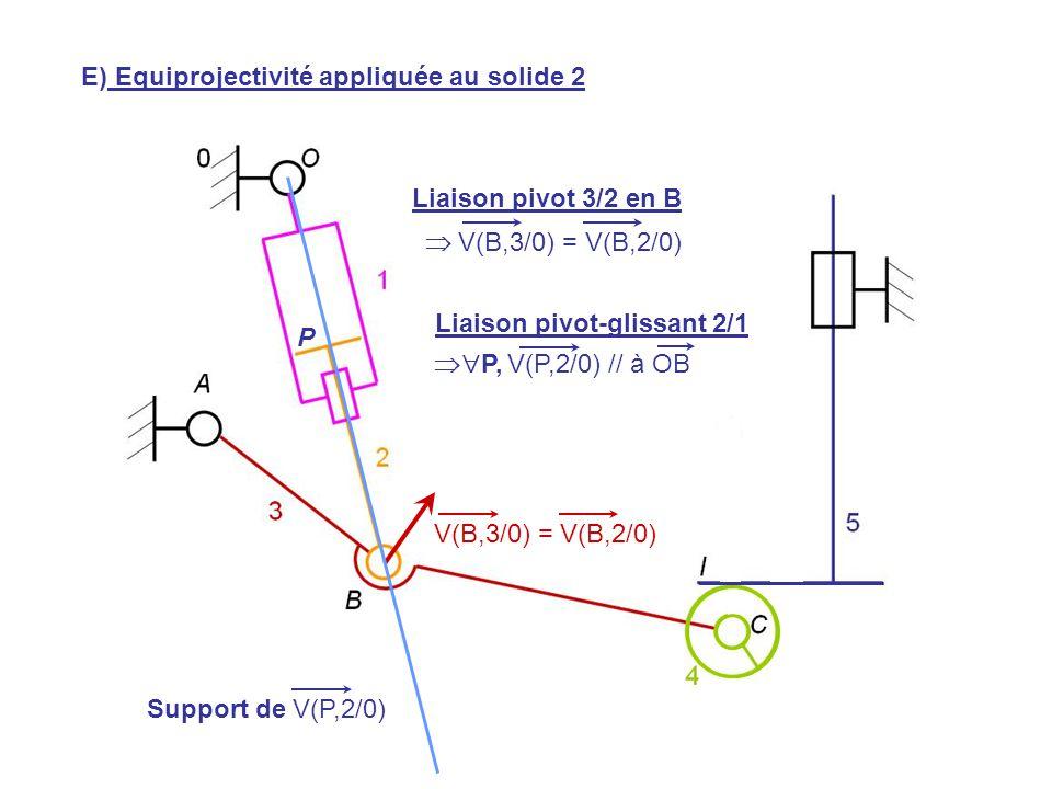 V(H,5/0) E) Equiprojectivité appliquée au solide 2 Liaison pivot 3/2 en B  V(B,3/0) = V(B,2/0) V(B,3/0) = V(B,2/0) Liaison pivot-glissant 2/1  P, V(P,2/0) // à OB P Support de V(P,2/0)
