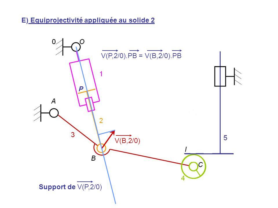 V(H,5/0) E) Equiprojectivité appliquée au solide 2 V(P,2/0).PB = V(B,2/0).PB V(B,2/0) P Support de V(P,2/0)