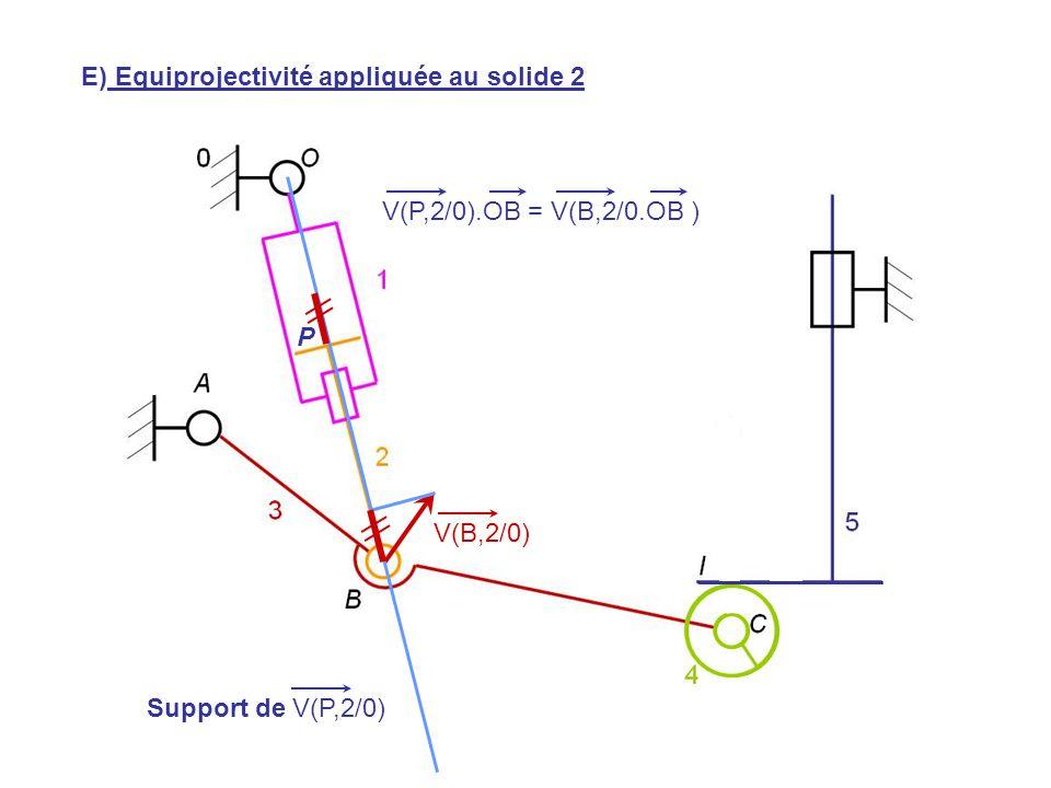 V(H,5/0) E) Equiprojectivité appliquée au solide 2 V(P,2/0).OB = V(B,2/0.OB ) V(B,2/0) P Support de V(P,2/0)