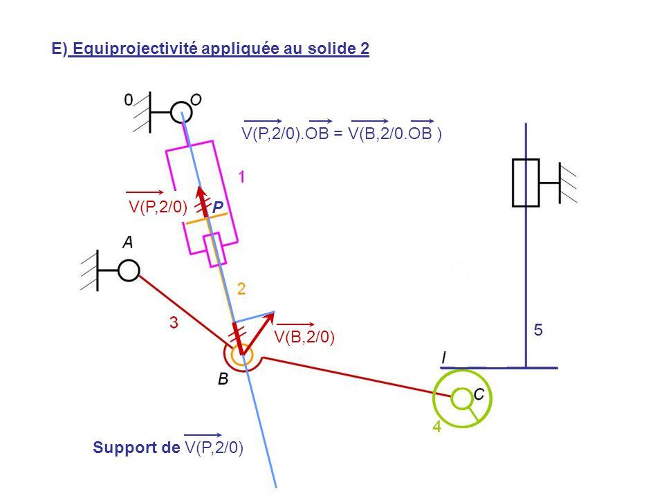 V(H,5/0) E) Equiprojectivité appliquée au solide 2 V(P,2/0).OB = V(B,2/0.OB ) V(B,2/0) P Support de V(P,2/0) V(P,2/0)