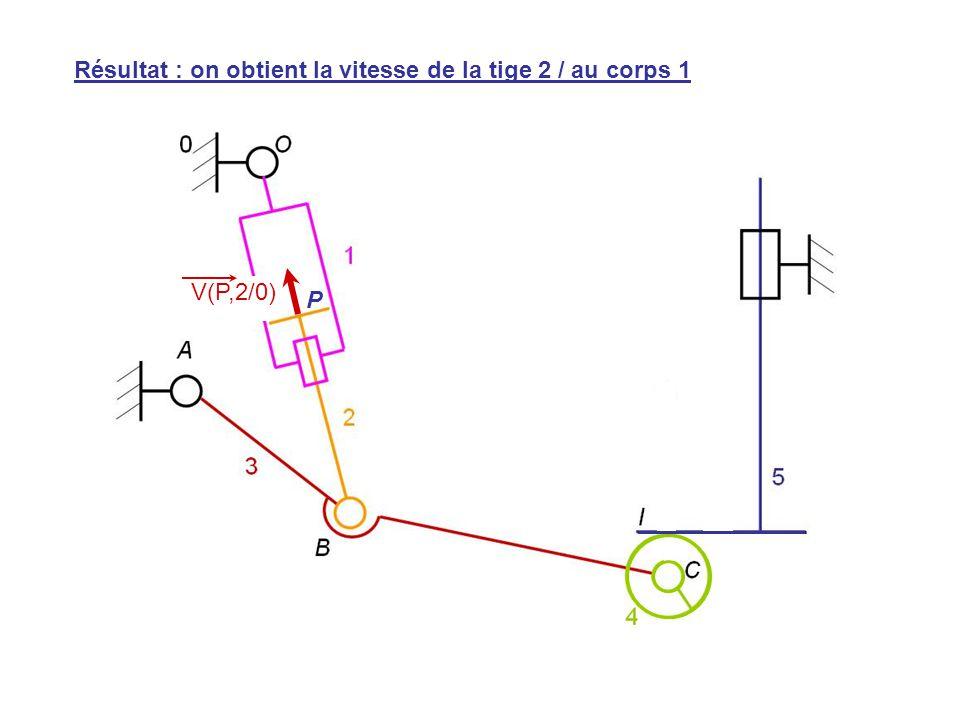 V(H,5/0) Résultat : on obtient la vitesse de la tige 2 / au corps 1 P V(P,2/0)