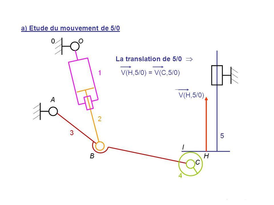 V(H,5/0) V(C,5/0) Support de V(C,5/3) et V(C,3/0)  à AC Support de V(C,3/0) V(C,5/0) = V(C,5/4) + V(C,3/0) C) Composition de mouvement :