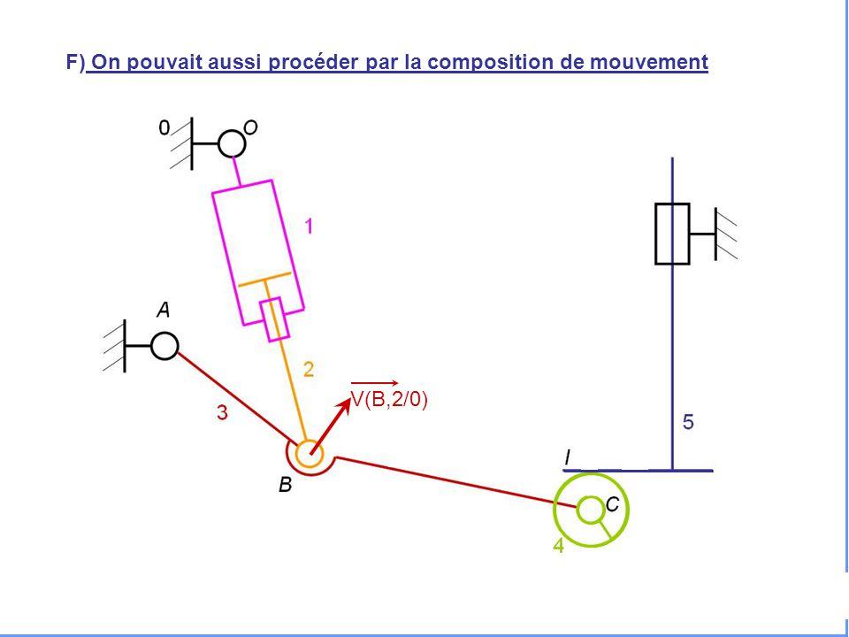 V(H,5/0) F) On pouvait aussi procéder par la composition de mouvement V(B,2/0)