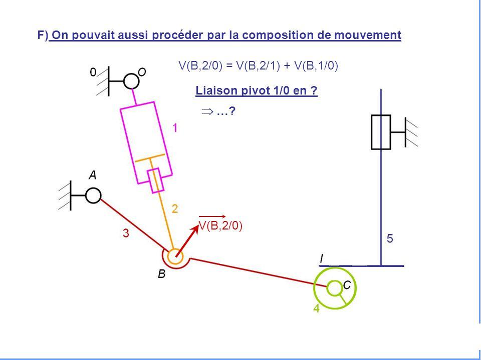 V(H,5/0) F) On pouvait aussi procéder par la composition de mouvement V(B,2/0) V(B,2/0) = V(B,2/1) + V(B,1/0) Liaison pivot 1/0 en ?  …?