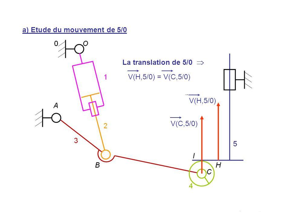 V(H,5/0) La translation de 5/0  V(H,5/0) = V(C,5/0) V(C,5/0) a) Etude du mouvement de 5/0
