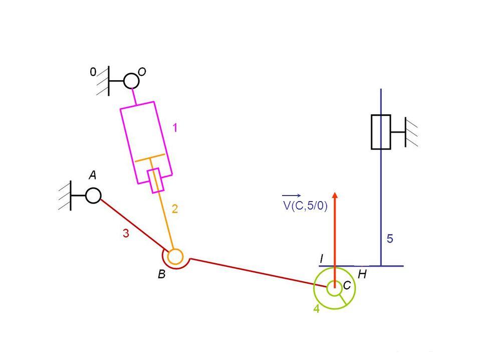 V(H,5/0) F) On pouvait aussi procéder par la composition de mouvement On retrouve bien V(B,2/1) V(B,2/1) la vitesse de déplacement du piston par rapport au corps de vérin.