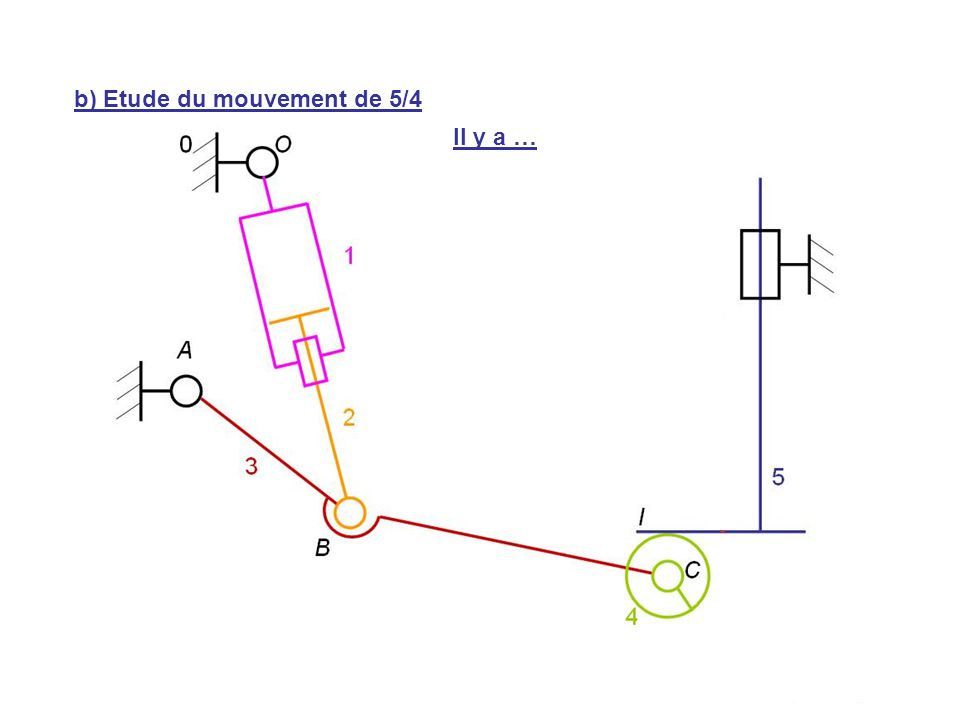 V(H,5/0) V(C,5/0) Support de V(C,5/4) Liaison pivot 4/3 en C  V(C,4/3) = 0 V(C,5/0) = V(C,5/4) + V(C,4/3) + V(C,3/0) C) Composition de mouvement :
