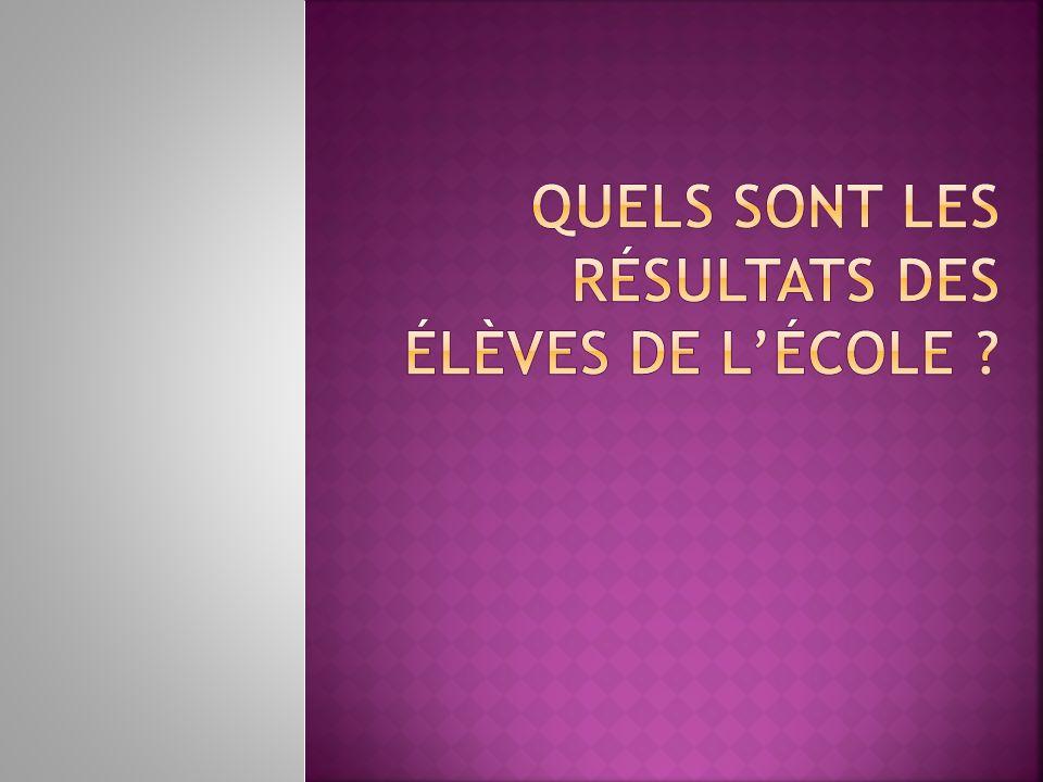  Bilan de compétences fin grande section  Évaluations nationales (Français Maths)  Évaluation des autres compétences du socle  Taux de retard et de redoublement  Réussite en 6ème