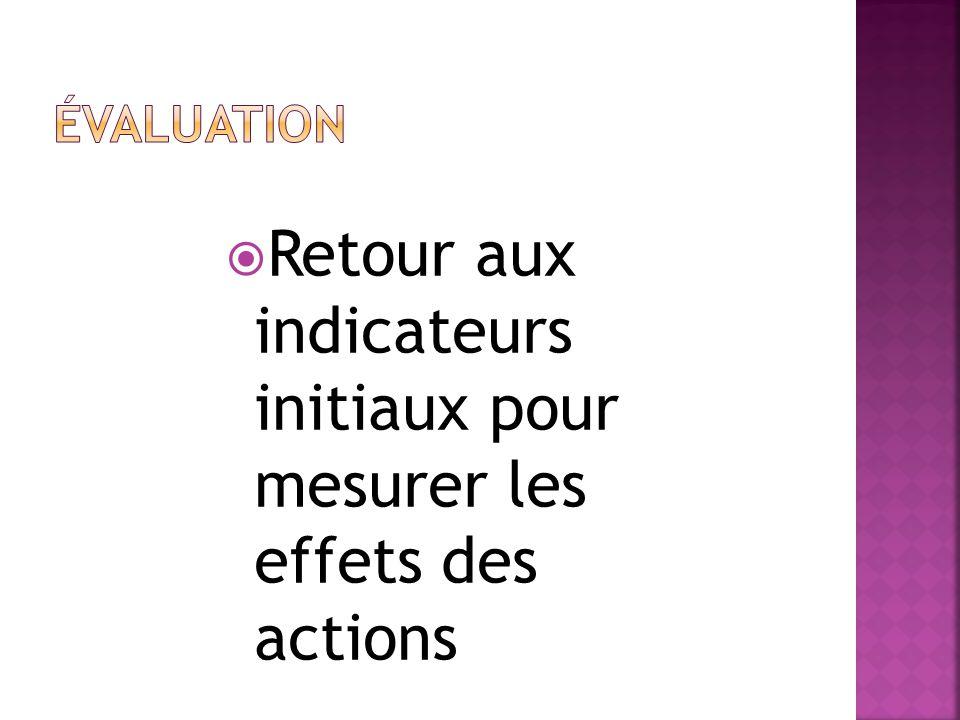  Retour aux indicateurs initiaux pour mesurer les effets des actions
