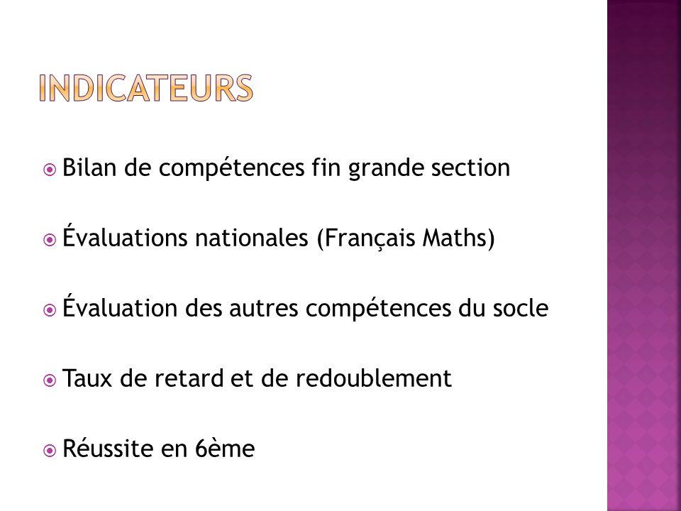  Bilan de compétences fin grande section  Évaluations nationales (Français Maths)  Évaluation des autres compétences du socle  Taux de retard et d