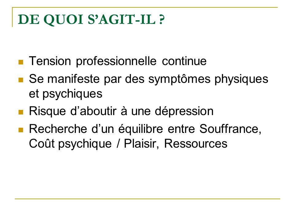 DE QUOI S'AGIT-IL ? Tension professionnelle continue Se manifeste par des symptômes physiques et psychiques Risque d'aboutir à une dépression Recherch