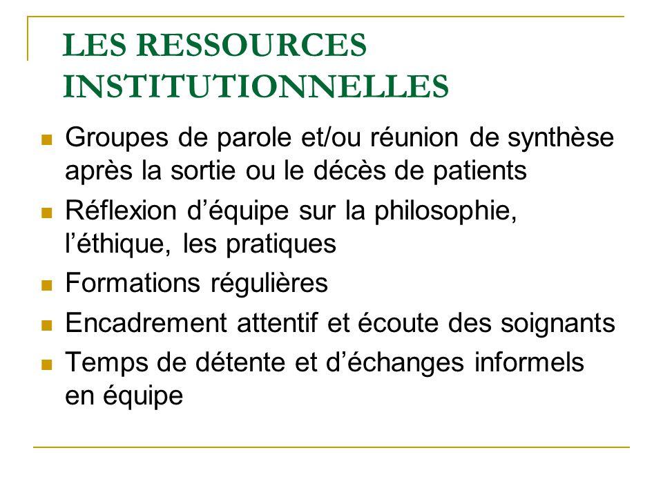 LES RESSOURCES INSTITUTIONNELLES Groupes de parole et/ou réunion de synthèse après la sortie ou le décès de patients Réflexion d'équipe sur la philoso