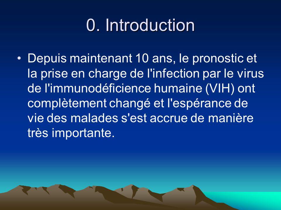 0. Introduction Depuis maintenant 10 ans, le pronostic et la prise en charge de l'infection par le virus de l'immunodéficience humaine (VIH) ont compl