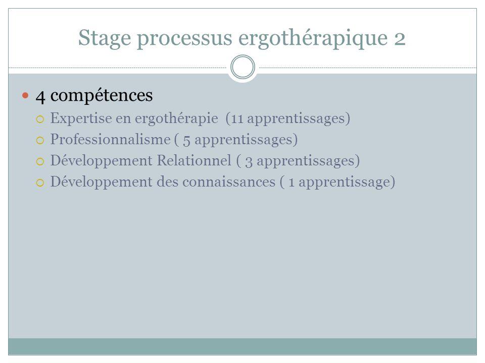 Stage processus ergothérapique 2 4 compétences  Expertise en ergothérapie (11 apprentissages)  Professionnalisme ( 5 apprentissages)  Développement Relationnel ( 3 apprentissages)  Développement des connaissances ( 1 apprentissage)