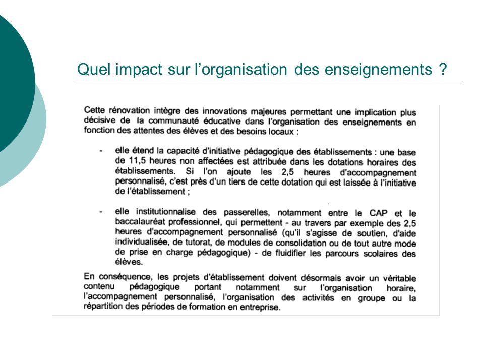 Quel impact sur l'organisation des enseignements ?