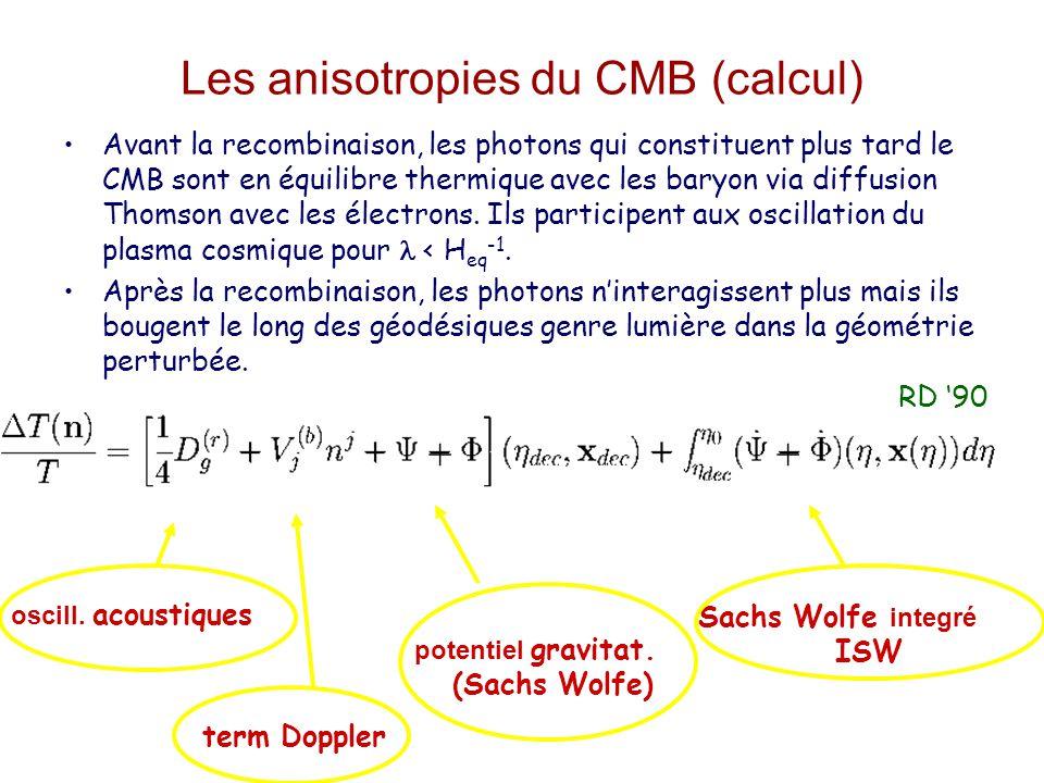 Le fond cosmique micro-onde a un spectre thermique parfait à la température T = (2.725 § 0.001)Kelvin. Le CMB (I) -4  < 10 -4 y < 10 -5 Le fond cos