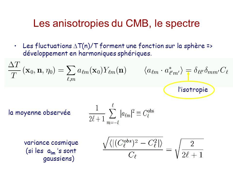 Les anisotropies du CMB (calcul) Avant la recombinaison, les photons qui constituent plus tard le CMB sont en équilibre thermique avec les baryon via diffusion Thomson avec les électrons.