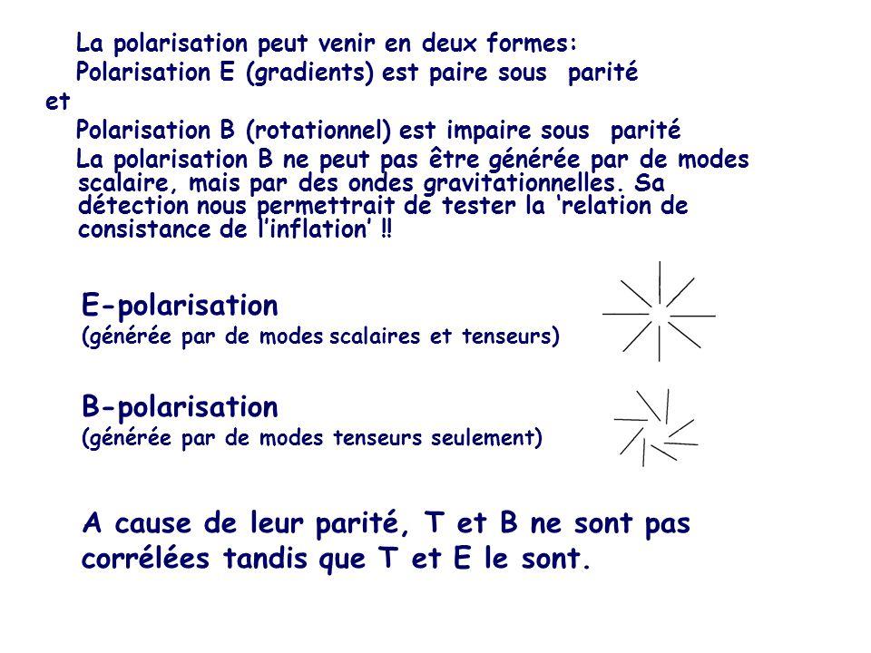 Polarisation La diffusion Thomson dépend de la polarisation: une anisotropie quadrupolaire de l'intensité incidente génère de la polarisation linéaire.