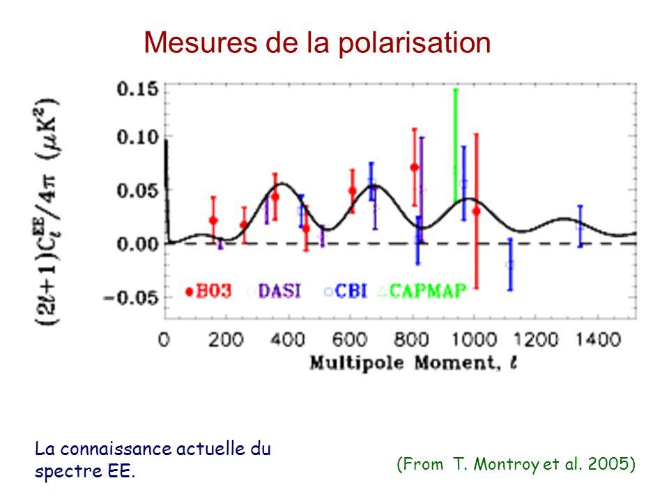 La polarisation peut venir en deux formes: Polarisation E (gradients) est paire sous parité et Polarisation B (rotationnel) est impaire sous parité La polarisation B ne peut pas être générée par de modes scalaire, mais par des ondes gravitationnelles.