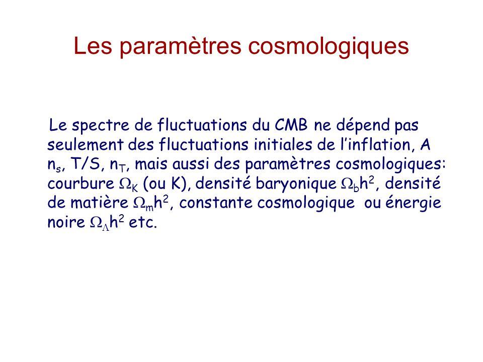 Les anisotropies du CMB, le spectre Tegmark et al. 03