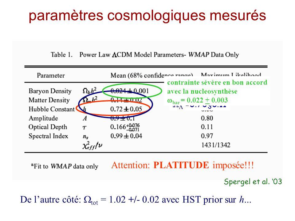 Paramètres primordiaux Spectre scalaire: index spectral n S et amplitude A n S = 1 : spectre invariant d'échelle (Harrison-Zel'dovich) blue, n S > 1 red, n S < 1 spectre tensoriel: (ondes gravitationnelles) n T > 0 Le 'smoking gun' de l'inflation, (pas encore détecté: les modes B de la polarisation (QUEST, 2006).