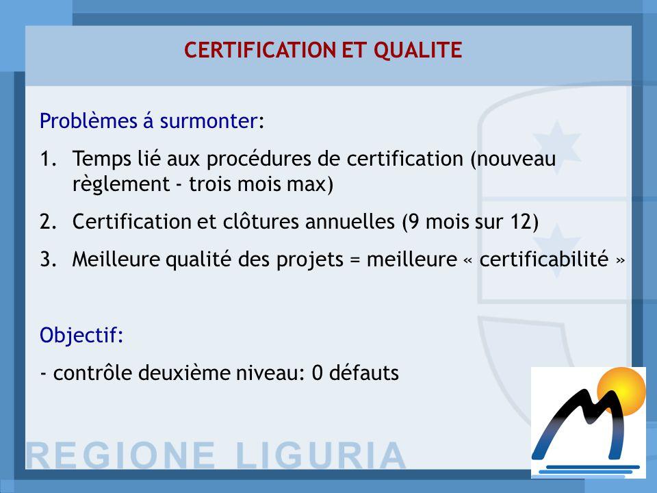 Problèmes á surmonter: 1.Temps lié aux procédures de certification (nouveau règlement - trois mois max) 2.Certification et clôtures annuelles (9 mois sur 12) 3.Meilleure qualité des projets = meilleure « certificabilité » Objectif: - contrôle deuxième niveau: 0 défauts CERTIFICATION ET QUALITE