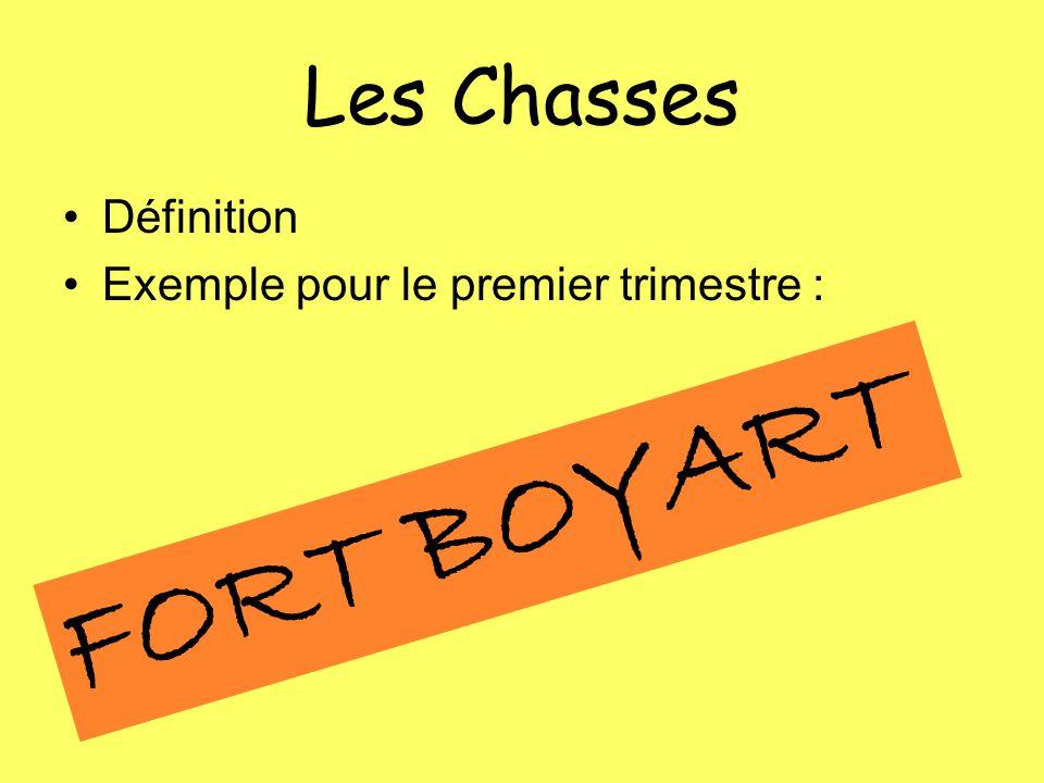 Les Chasses Définition Exemple pour le premier trimestre : FORT BOYART