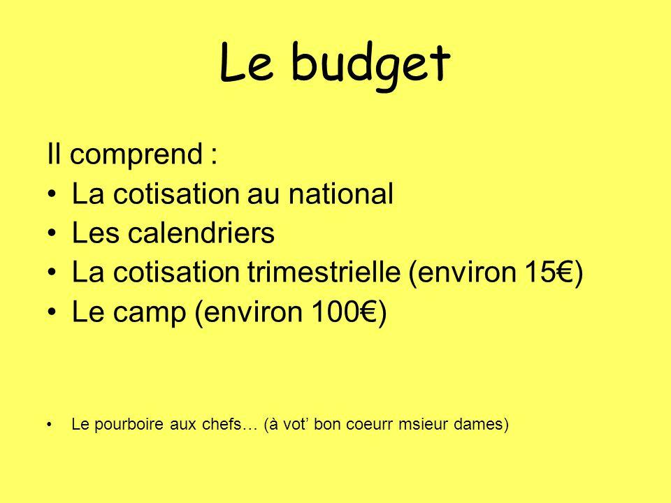 Le budget Il comprend : La cotisation au national Les calendriers La cotisation trimestrielle (environ 15€) Le camp (environ 100€) Le pourboire aux ch