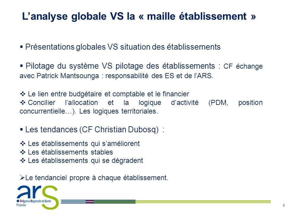 5  Présentations globales VS situation des établissements  Pilotage du système VS pilotage des établissements : CF échange avec Patrick Mantsounga :