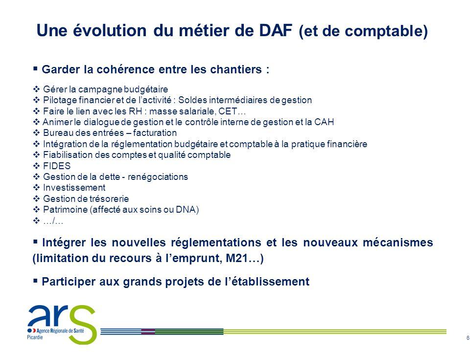 6  Garder la cohérence entre les chantiers :  Gérer la campagne budgétaire  Pilotage financier et de l'activité : Soldes intermédiaires de gestion