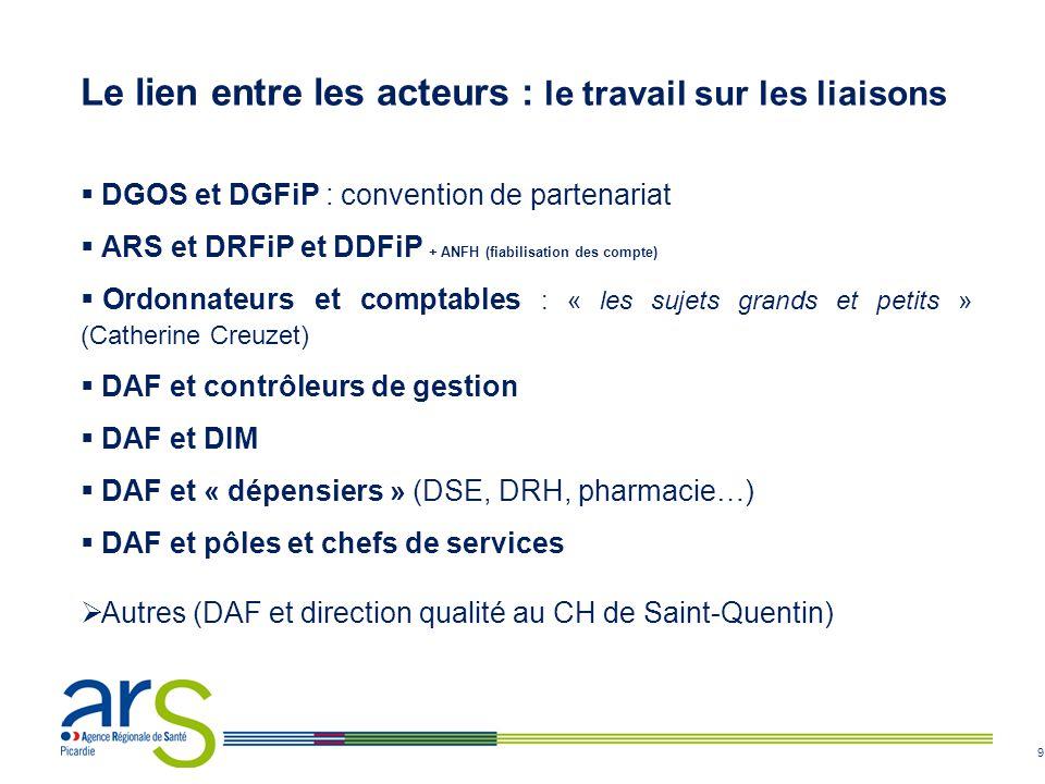 9  DGOS et DGFiP : convention de partenariat  ARS et DRFiP et DDFiP + ANFH (fiabilisation des compte)  Ordonnateurs et comptables : « les sujets gr