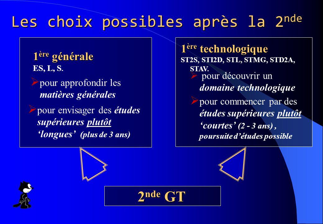 Les choix possibles après la 2 nde 2 nde GT 1 ère générale ES, L, S.  pour approfondir les matières générales  pour envisager des études supérieures