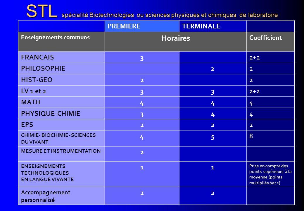 29 STL spécialité Biotechnologies ou sciences physiques et chimiques de laboratoire STL spécialité Biotechnologies ou sciences physiques et chimiques