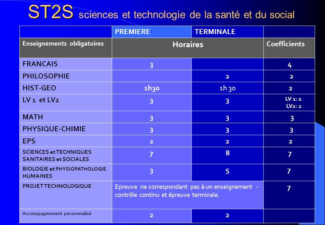 ST2S ST2S sciences et technologie de la santé et du social PREMIERETERMINALE Enseignements obligatoires Horaires Coefficients FRANCAIS3 4 PHILOSOPHIE2