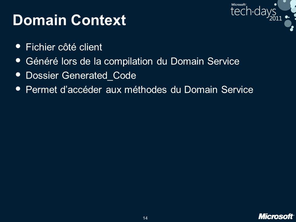 14 Domain Context Fichier côté client Généré lors de la compilation du Domain Service Dossier Generated_Code Permet d'accéder aux méthodes du Domain S