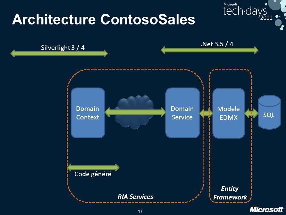 17 Architecture ContosoSales SQL Modele EDMX Domain Service Domain Context.Net 3.5 / 4 Silverlight 3 / 4 Code généré RIA Services Entity Framework