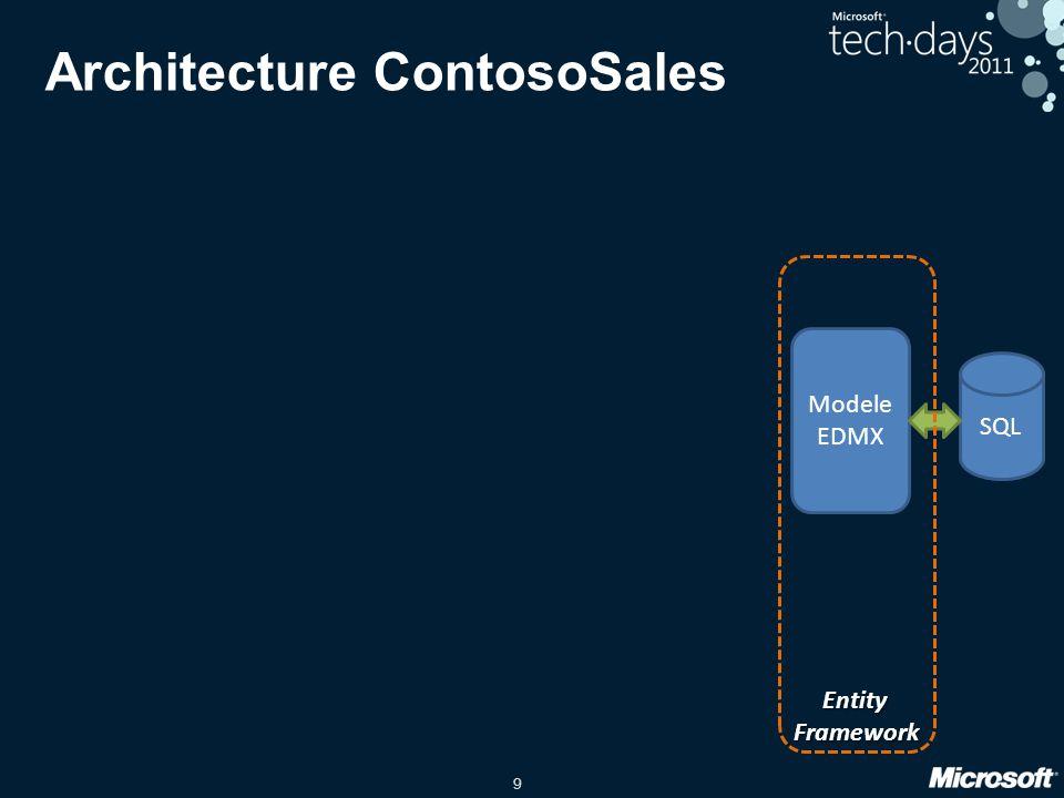 9 Architecture ContosoSales SQL Modele EDMX Entity Framework