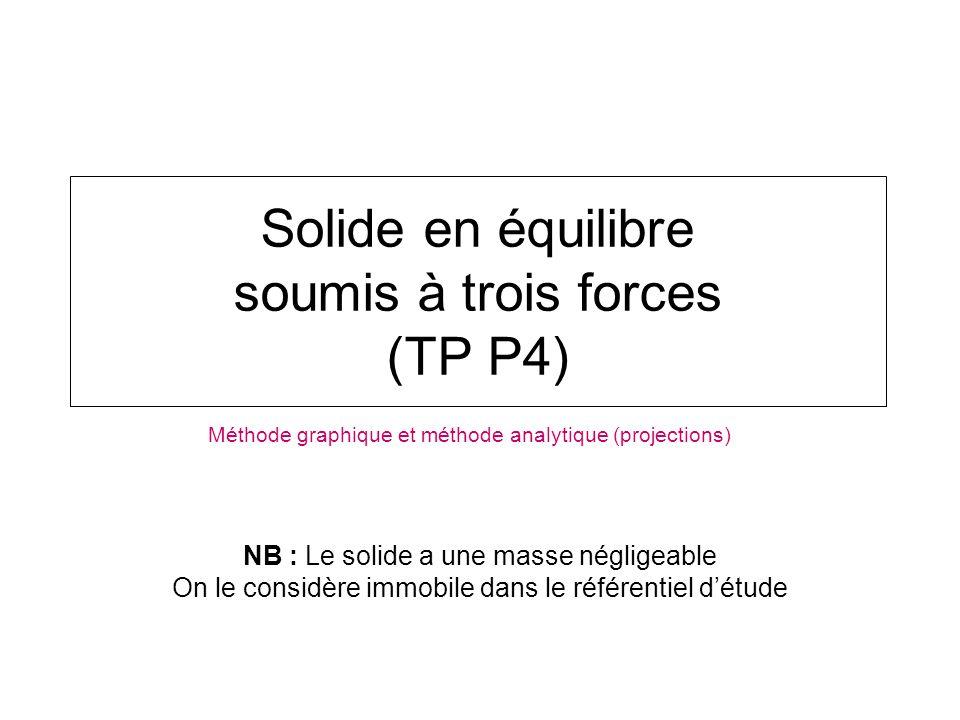 Solide en équilibre soumis à trois forces (TP P4) NB : Le solide a une masse négligeable On le considère immobile dans le référentiel d'étude Méthode