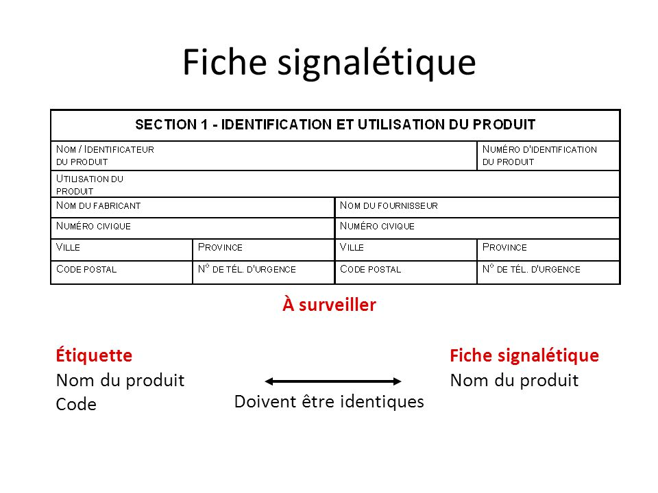 Fiche signalétique À surveiller Doivent être identiques Étiquette Nom du produit Code Fiche signalétique Nom du produit
