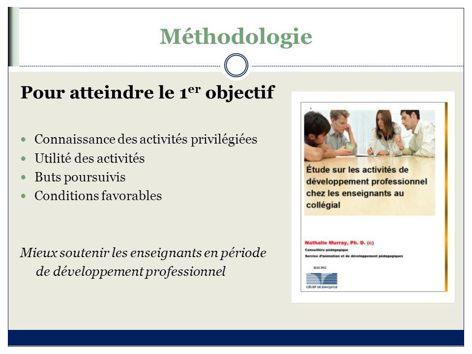 Méthodologie Pour atteindre le 1 er objectif Connaissance des activités privilégiées Utilité des activités Buts poursuivis Conditions favorables Mieux